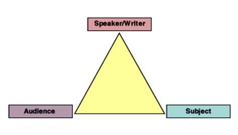 Rhetorical Analysis Essay Example for Free